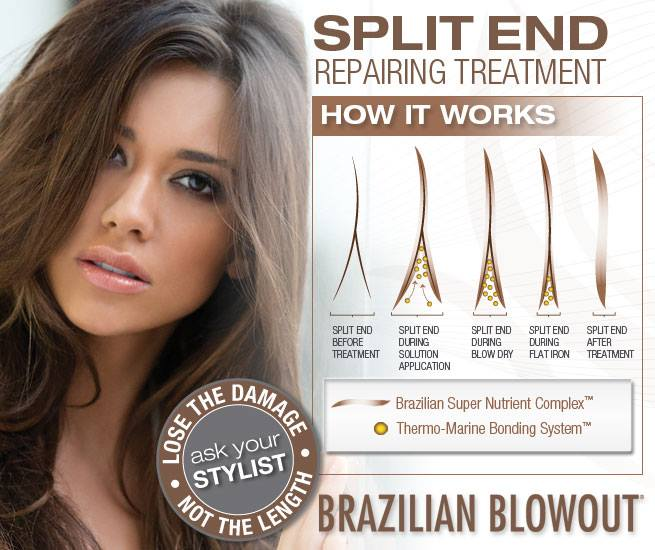 split end how it works